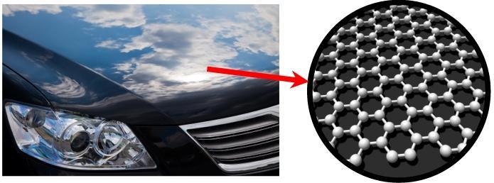 Efecto protector tras aplicación de abrillantador de coche